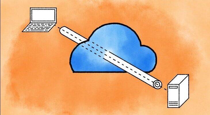 Comparatif Meilleur VPN Payant 2021: Test et Guide d'achat