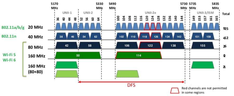 https://gtemps.b-cdn.net/wp-content/uploads/2020/08/WiFi-domestique-3.jpg