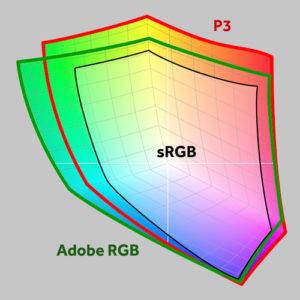 Aodobe RGB